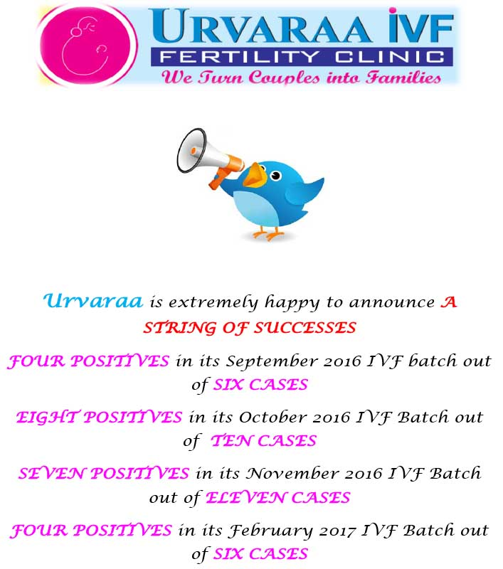Know The Latest News About Infertility Treatment At Urvaraa IVF In India 6