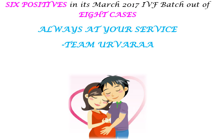 Know The Latest News About Infertility Treatment At Urvaraa IVF In India 7